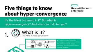 Infographic 5 things to konw about hyper convergence.pdf thumb rect large320x180