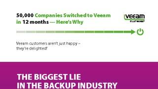 Veeam customer satisfaction infographics 05 05 linked.pdf thumb rect large320x180