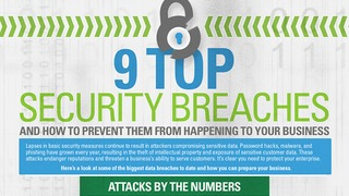 9 top security breaches and how to prevent them from happening to your business.pdf thumb rect large320x180