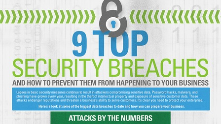 9 top security breaches and how to prevent them from happening to your business.pdf thumb rect larger