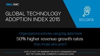 Global technology adoption index big data.pdf thumb rect large320x180