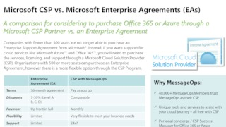 Microsoft csp vs. enterprise agreement brochure.pdf thumb rect large320x180