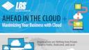 Lrs cloud infographic.pdf thumb rect large
