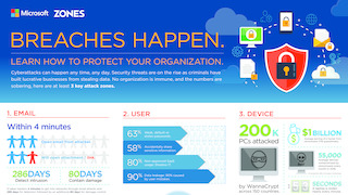 Zones microsoft 365 infographic.pdf thumb rect large320x180