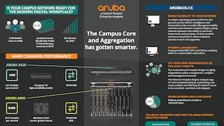 Aruba campus core switching infographic.pdf thumb rect large320x180