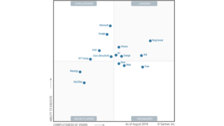 A gartner ucaas magic quadrant leader 2018.png thumb rect large320x180