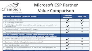 Messageops csp value checklist.pdf thumb rect large320x180