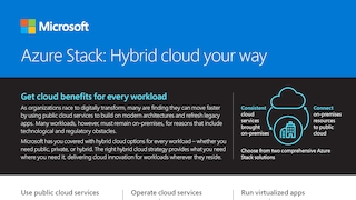 Azure stack hybrid cloud your way.pdf thumb rect large320x180