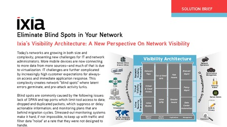 Eliminate blind spots in your networks solution brief.pdf thumb rect larger