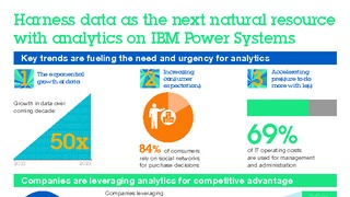 Infographic ibm power analytics on power systems.pdf thumb rect large320x180