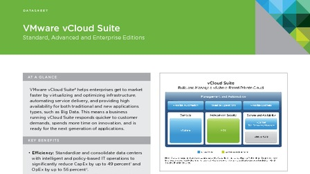 VMware vCloud Suite - Springfield, United States of America
