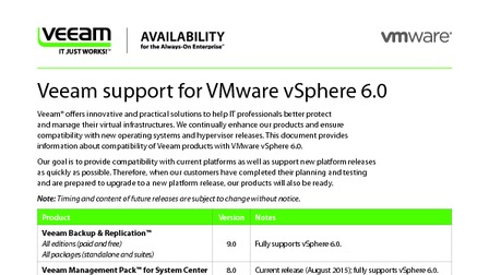 Veeam Backup and Replication v9 - San Diego, United States