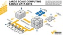 Large scale computing and huge data sets.pdf thumb rect large