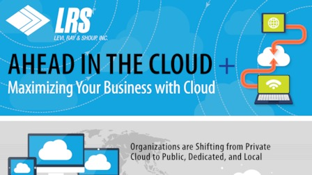 Lrs cloud infographic.pdf thumb rect larger
