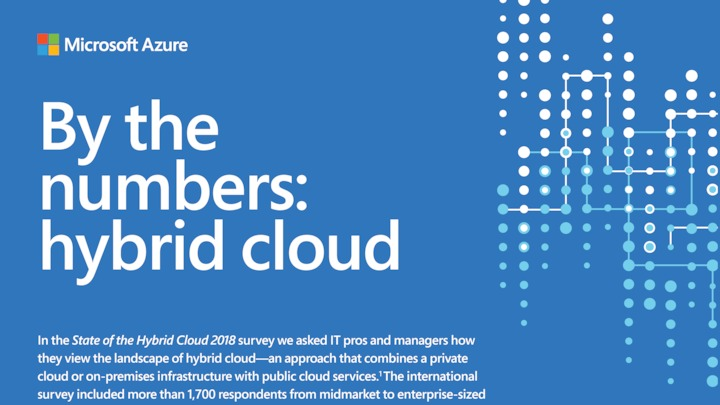 Cloud Trends and Insights - Norristown, United States of