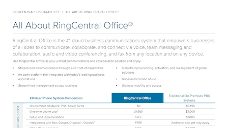 RingCentral - The Pinnacle Group